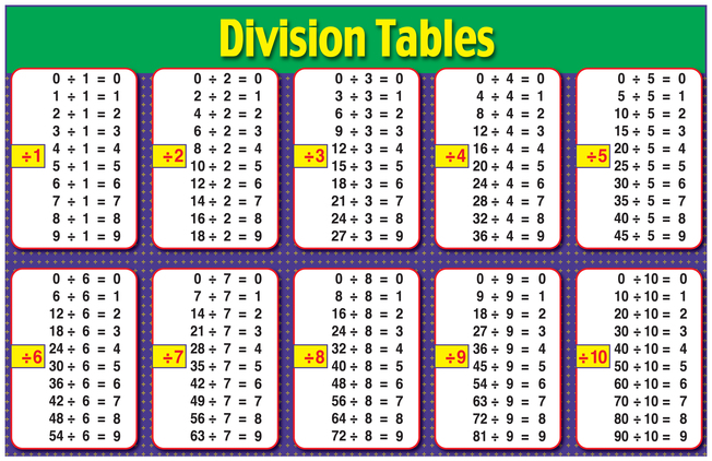 Worksheets Division Table math division table gallery 1 21